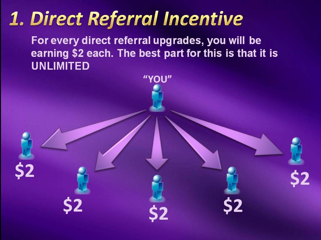 4Direct Referralseng