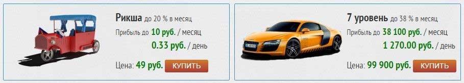 Чем дороже автомобиль, тем выше прибыль
