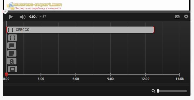 Время показа временная шкала